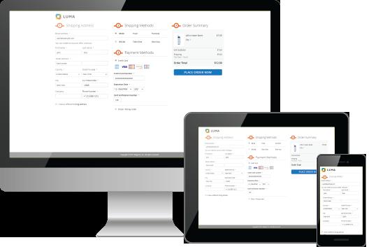 eCommerce Optimization Across Devices